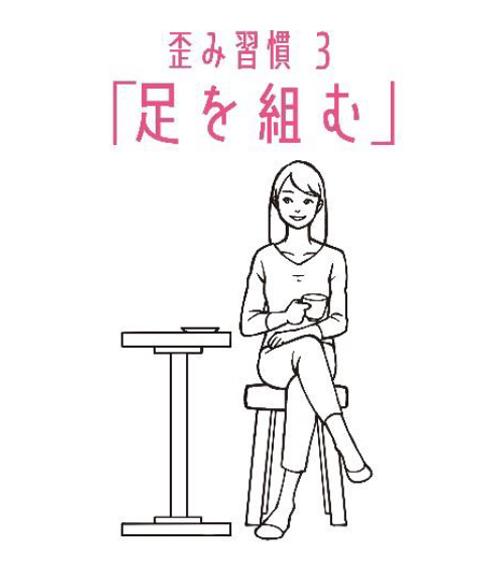 歪み習慣3 「足を組む」